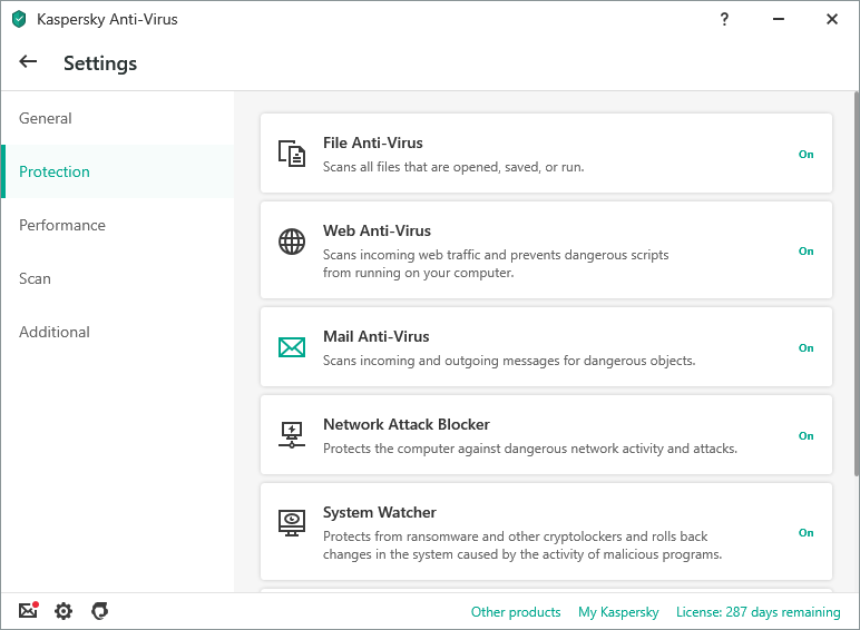 Kaspersky Anti-Virus Cloud Protection