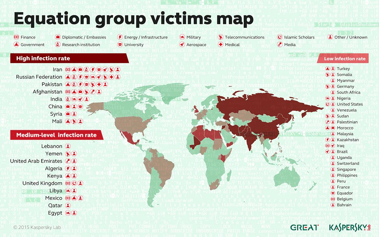 Infographic: Equation: Espionage Malware Genius Revealed