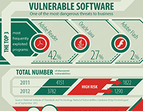 content/en-in/images/repository/isc/Kaspersky-Lab-Infographics-Vulnerable-software-thumbnail.jpg