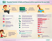 content/en-in/images/repository/isc/Kaspersky-Lab-Parental-control-infographic-thumbnail.jpg