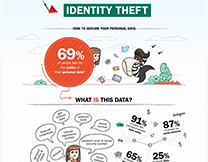 content/en-in/images/repository/isc/identity-theft-thumbnail.jpg