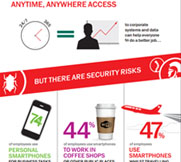 content/en-in/images/repository/smb/securing-mobile-and-byod-access-for-your-business-infographic.jpg